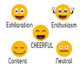 Shubham102 tarafından Design a grid of 9 original emoji icons için no 1