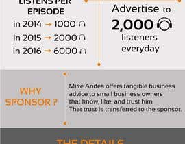 #7 for Design a Podcast Sponsor Infographic Page af houssemmechi