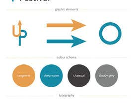 Nro 5 kilpailuun Design a Logo for Startup Festival Brisbane käyttäjältä BobbijoPMH