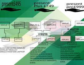 hagargamal811 tarafından Design a Brochure için no 12