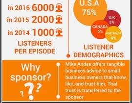 luutrongtin89 tarafından Infographic Resume için no 11
