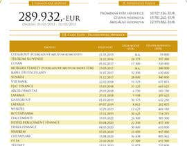 ahmadzaimhamzah tarafından Redesign a Credit report form için no 11