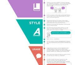 Osynovskyy tarafından Craft a Infographic about Grammar için no 8