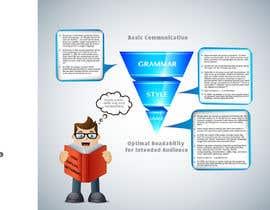 Margaritafree tarafından Craft a Infographic about Grammar için no 10