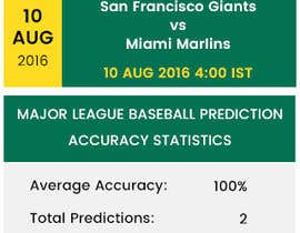 greenarrowinfo tarafından Design Website Mockup for Astro Match Prediction için no 2