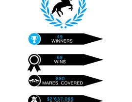 varothayanbanu tarafından Design an infographic için no 22