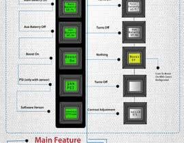 afsana2324 tarafından G Screen Product Explainer Infographic için no 25