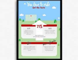 #2 for Infographic af mbayleea