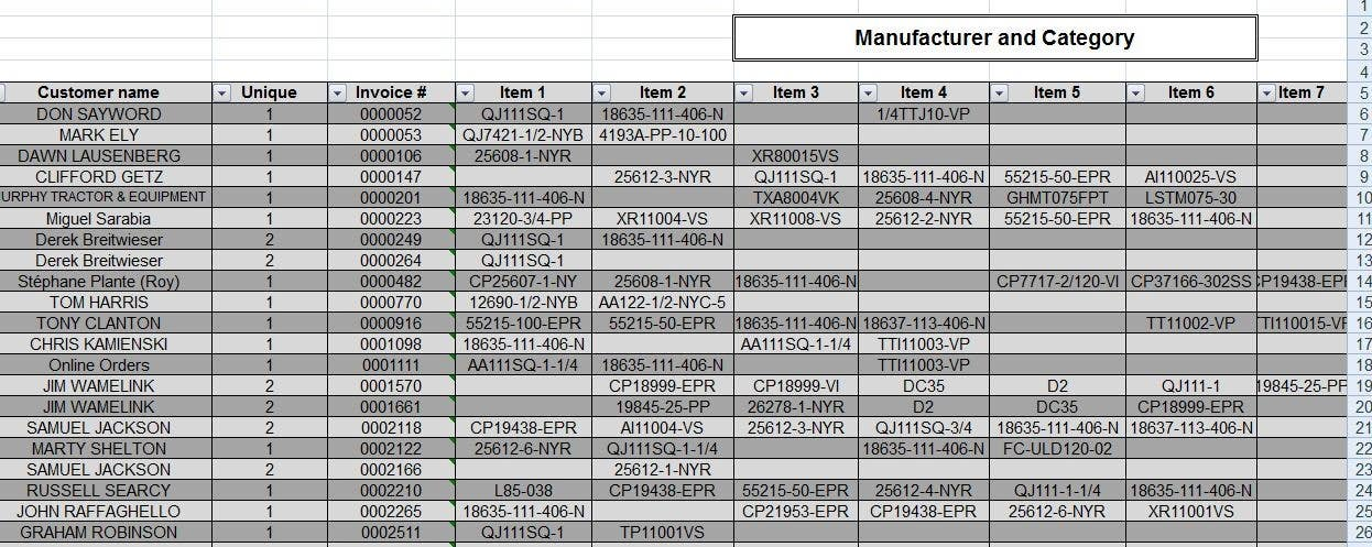 #2 for Excel Work by mahmoudelkhateeb