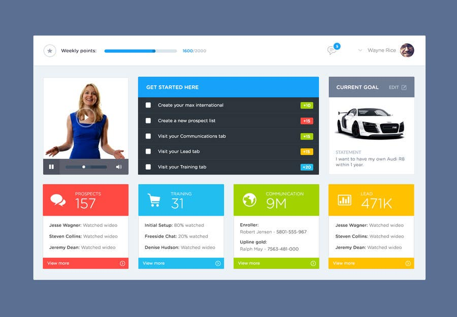 #34 for Design Website User Interface by mateuszwozniak