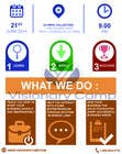 Graphic Design Entri Peraduan #11 for Design infographic flyer