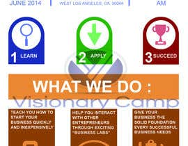 #11 untuk Design infographic flyer oleh YouXiang
