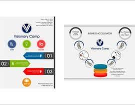 #12 untuk Design infographic flyer oleh luledesign