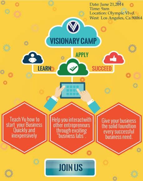 Penyertaan Peraduan #                                        15                                      untuk                                         Design infographic flyer