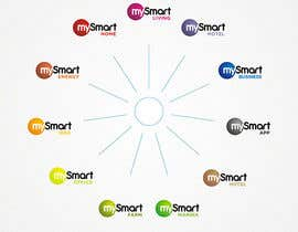 nº 22 pour Logo Designs for mySmart par flov