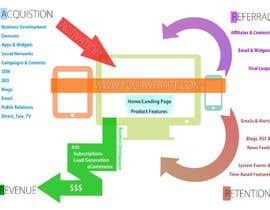 nº 4 pour Redesign Diagrams par near30LA