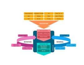 nº 9 pour Redesign Diagrams par saliyachaminda