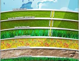 "#3 untuk Creative Landscape Illustration for ""My Money Landscape"". Draft provided. oleh JuppyX"