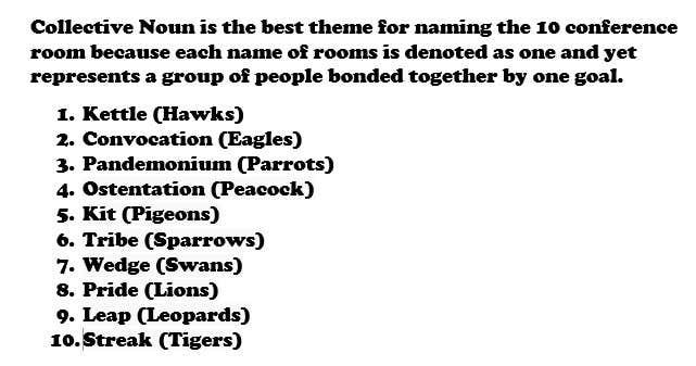 Bài tham dự cuộc thi #297 cho Brainstorm names for conference rooms for Freelancer HQ