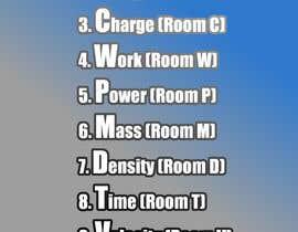 #214 cho Brainstorm names for conference rooms for Freelancer HQ bởi JustSimplePerson
