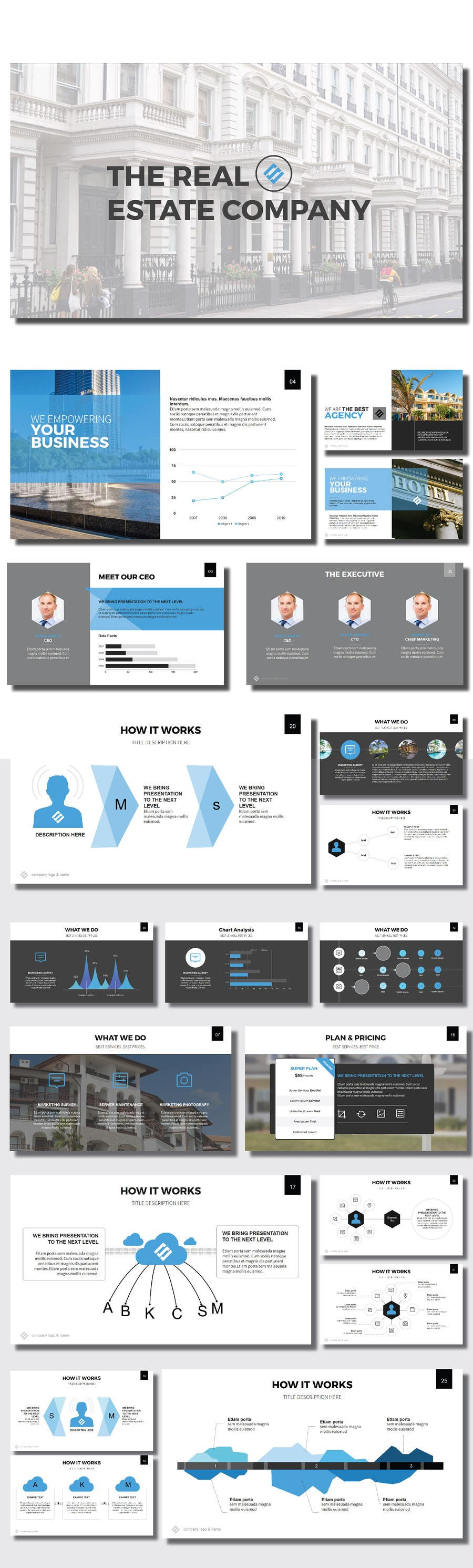 Entry By Amcreative For Graphic DesignPowerPoint Presentation - Real estate investor website templates