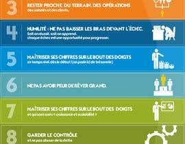 nº 7 pour Création d'une infographie par Deizign