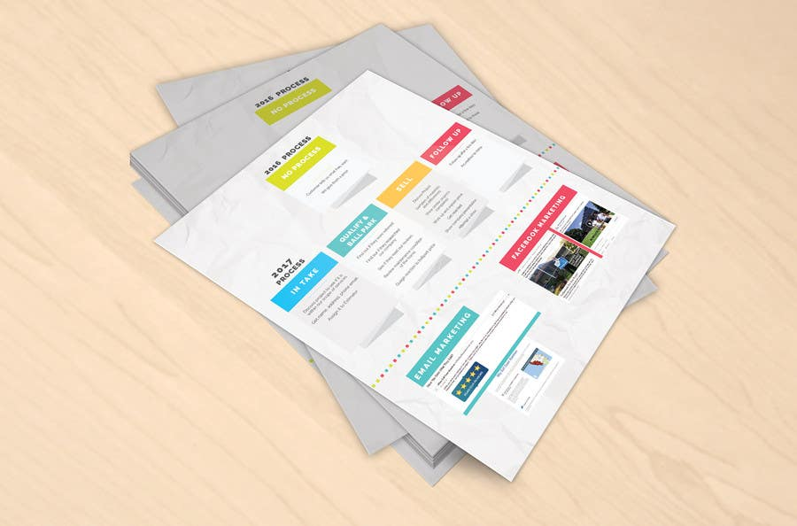 Contest Entry #3 for Design: Sales Process Graphic