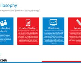 #11 for Design a Powerpoint template by W3WEBHELP