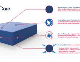 #6 for Design a 3d model infographic for our mattress protector by kathire