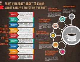 #1 for Infographic about coffee (winner will get remaining design - another $30) by garceta14