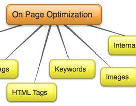 #2 for Search Engine Optimisation by ddisooza