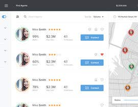 #44 , Re-design UI/UX for a Marketplace Dashboard 来自 abdullahlingga