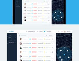 #12 , Re-design UI/UX for a Marketplace Dashboard 来自 RikoSaptoDimo