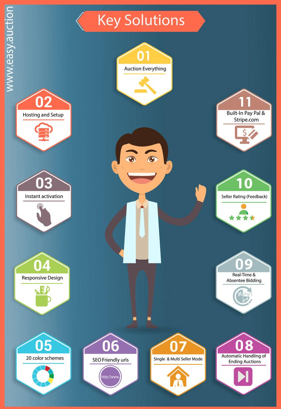 Kilpailutyö #9 kilpailussa Create 2 infographics for www.easy.auction