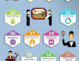 nº 10 pour Create 2 infographics for www.easy.auction par Muyed