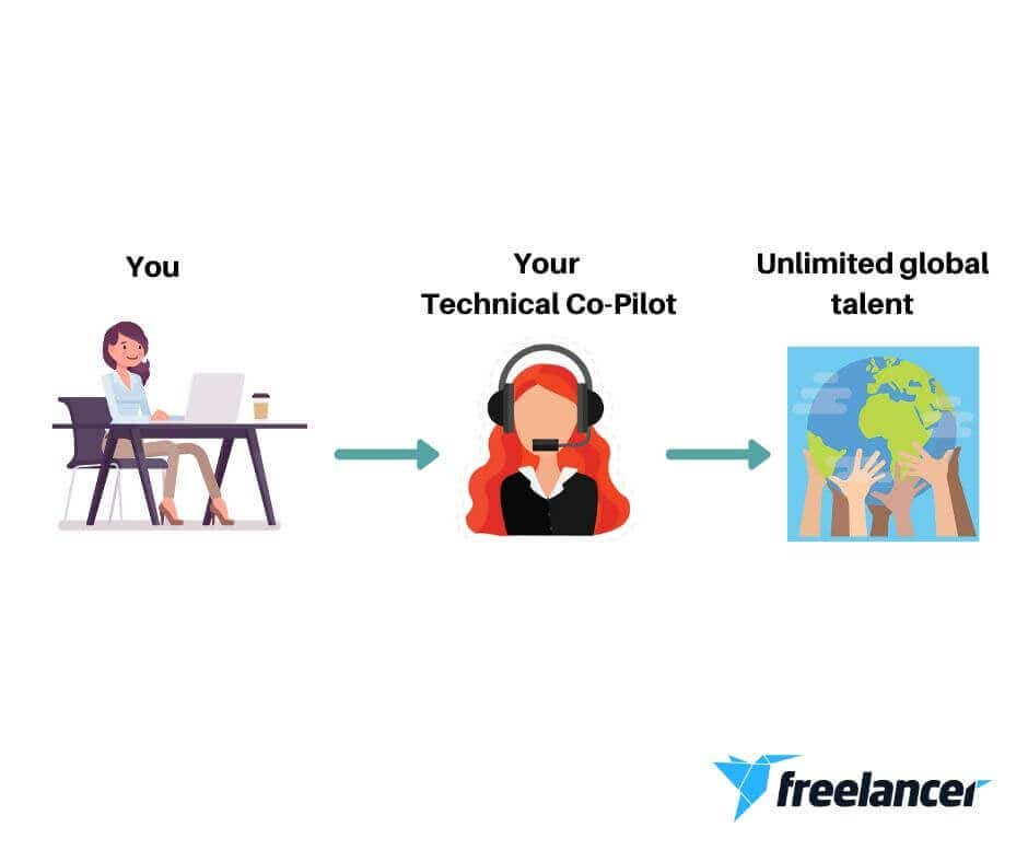 how to staff with freelancers