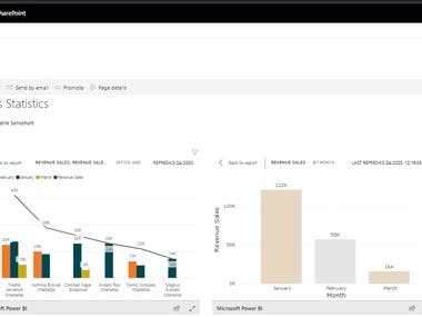 SharePoint O365 Power BI Dashboard for a real estate agency from Spain. These Power BI reports contain Sales data, which are populated from SharePoint Lists,  MS Flow is used to feed data from a .CSV file into List.