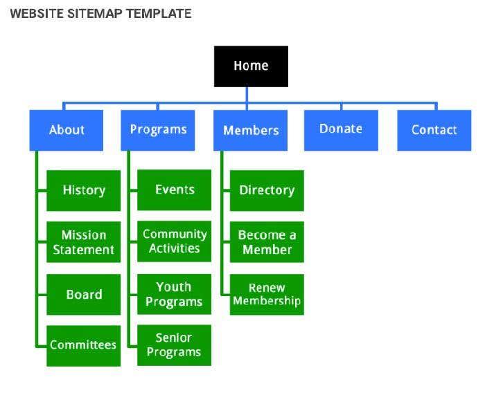 siremap example