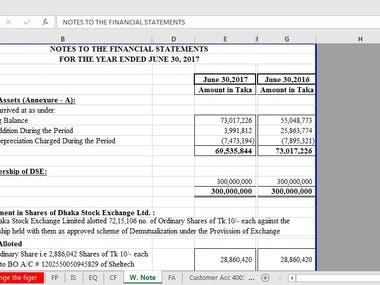 Balance sheet Income statements Cash flows (Direct Method, Indirect Method) Equity Assets Revaluation Bank Reconciliation Profit & Loss Bookkeeping Ledger Trial balance etc