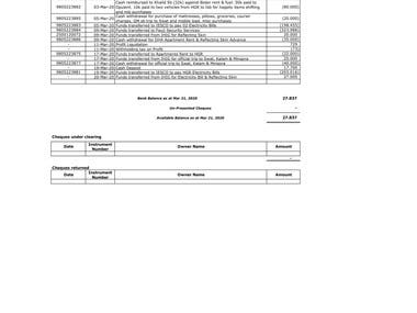 Sample of Bank Statement