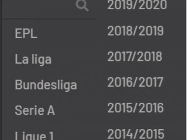 This Python script gets football data from each league, for each season(please see screen below) and saves it to Excel. Also in this file I analyzed this data. https://github.com/ViktorRaboshchuk/Scrape-analyze-football-data