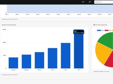 This is Admin Panel Dashboard developed with advance web technologies and good practices. Tech stack - NodeJS + Express, ReactJS, MongoDB, Material UI, Redux, Redux Saga, Aws Lambda, Sripe Payment Integration