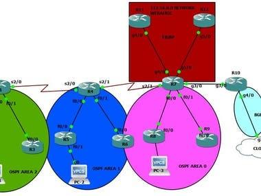 OSPF Multiarea, BGP & EIGRP redistrubution
