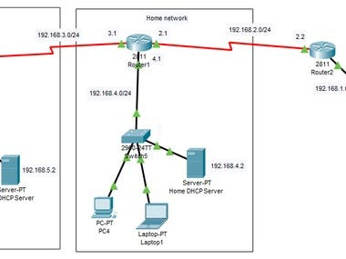 Design a network and home network with Cisco Trace Route.