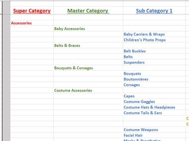 Data categorized to different levels based on indentation in cell