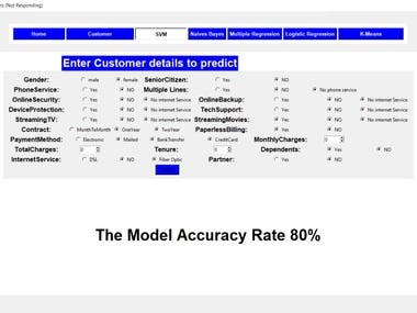 The prediction of customer churn with 90+ accuracy rate