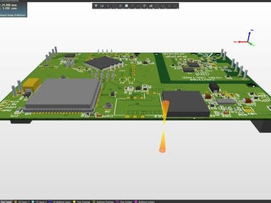Power System Managing IOT
