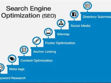 I will provide Complete SEO for your website it will improve keywords ranking on Google