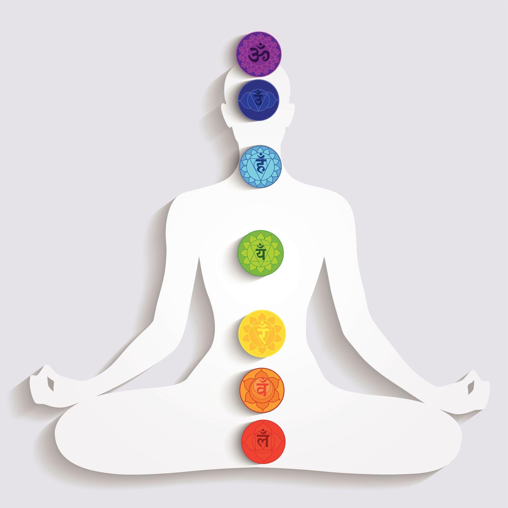 seven colored chakras