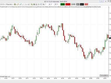 Trading from Chart on NinjaTrader